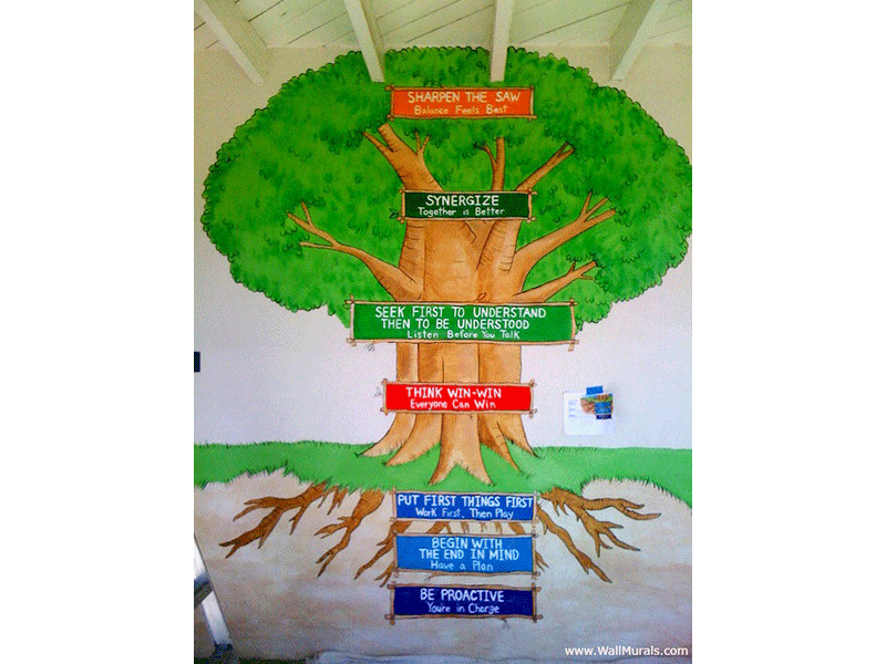 Mural at School - 7 Habits Tree