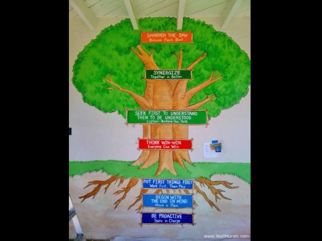 7 Habits Tree Wall Mural