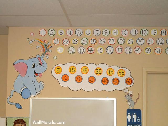 Educational Wall Mural in Preschool