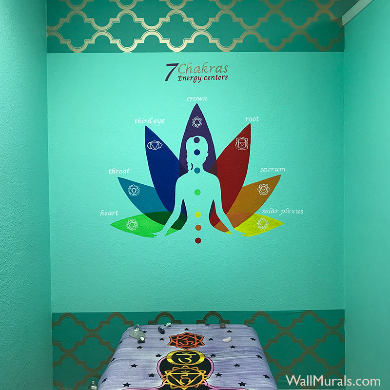 7 Chakras Wall Mural - Energy Centers